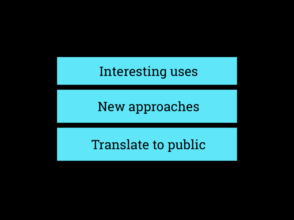 Interesting uses New approaches Translate to pu...