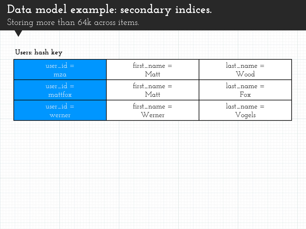 Data model example: secondary indices. Storing ...