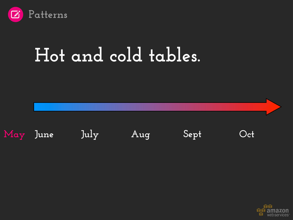 Hot and cold tables. June Sept Oct July Aug May...