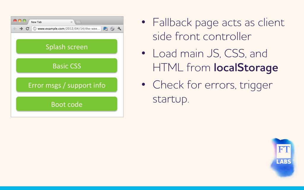 •  Fallback page acts as client side front cont...