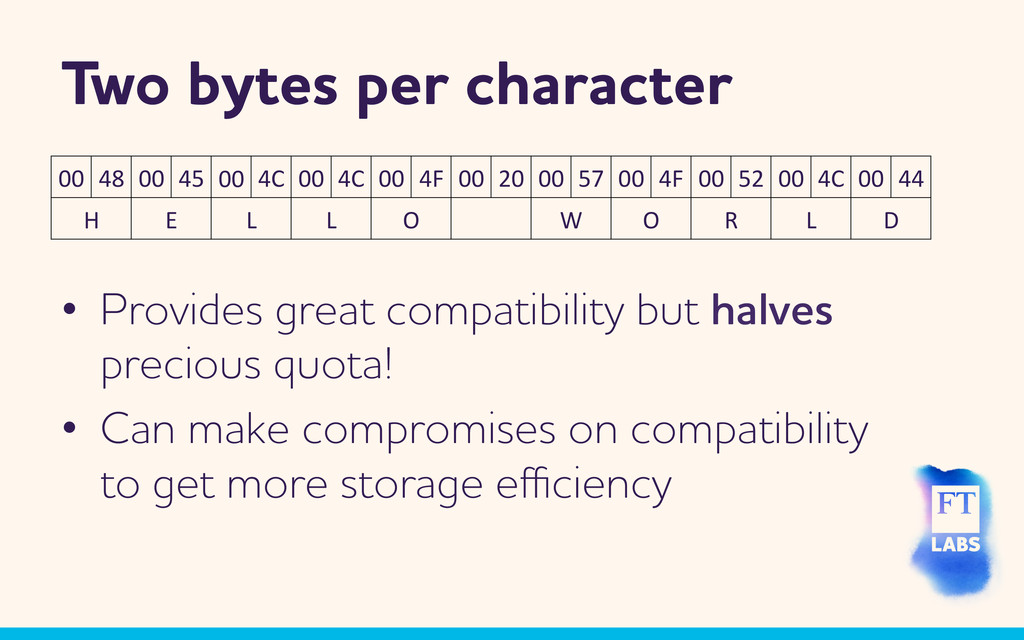 To bytes per character • Provides great compa...