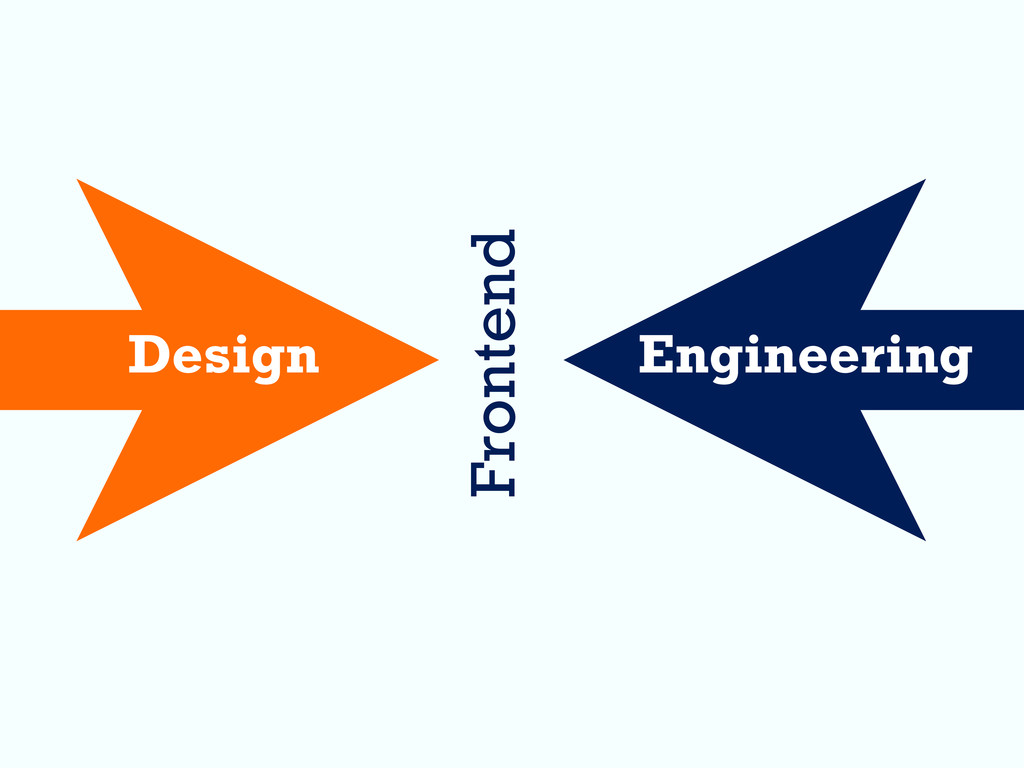 Design Engineering Frontend