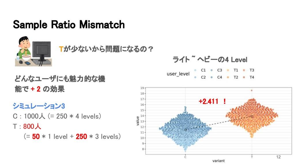 12 シミュレーション3 C : 1000人 (= 250 * 4 levels) T :...