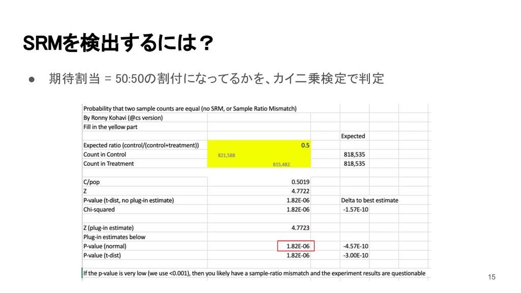 SRMを検出するには? ● 期待割当 = 50:50の割付になってるかを、カイ二乗検定で判定...