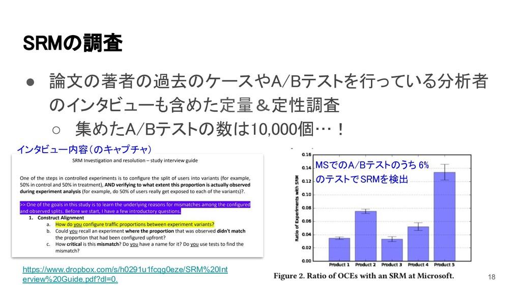 SRMの調査 ● 論文の著者の過去のケースやA/Bテストを行っている分析者 のインタビューも...