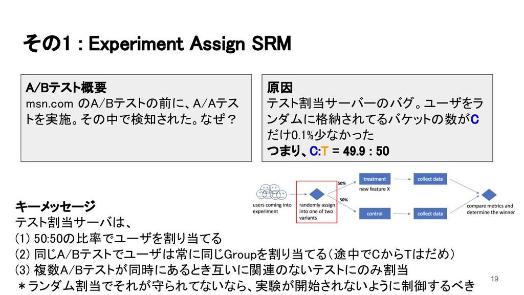 その1 : Experiment Assign SRM  19 A/Bテスト概要 msn...