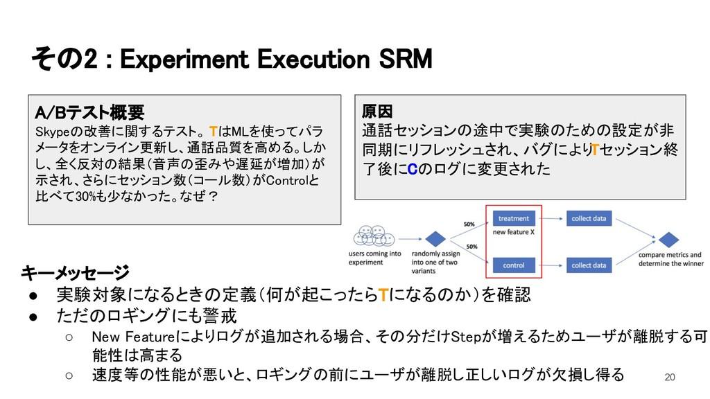 その2 : Experiment Execution SRM  キーメッセージ ● 実験...