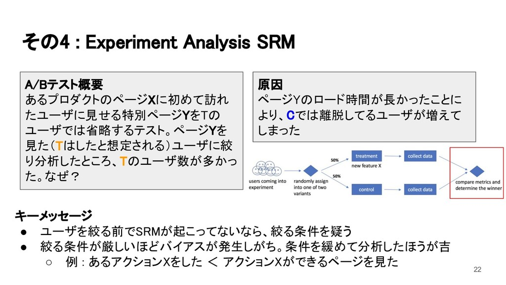 その4 : Experiment Analysis SRM  22 A/Bテスト概要 あ...