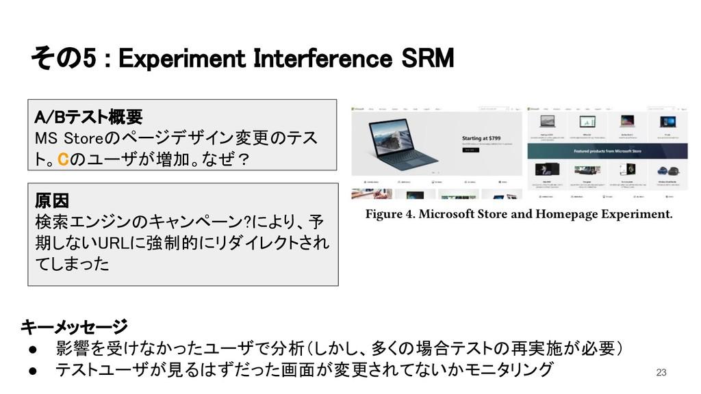 その5 : Experiment Interference SRM  23 A/Bテスト概...