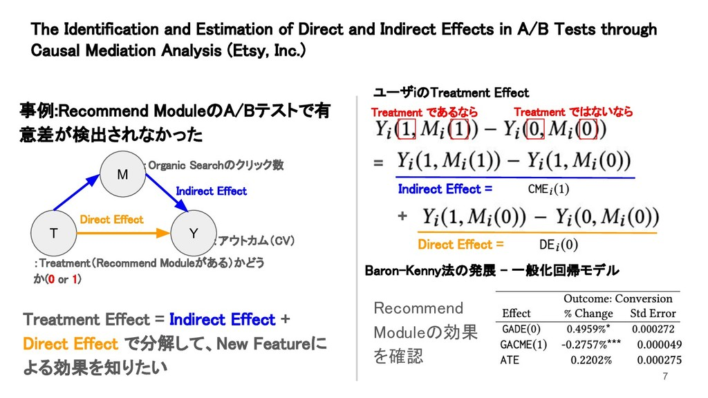 The Identification and Estimation of Direct and...