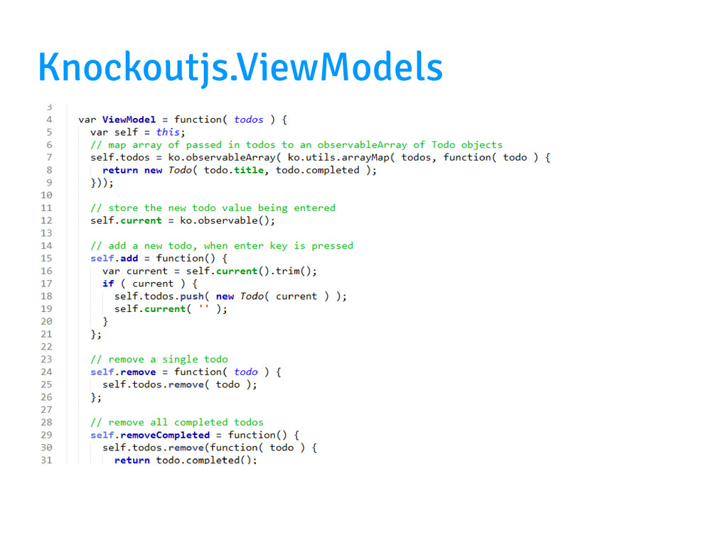 Knockoutjs.ViewModels