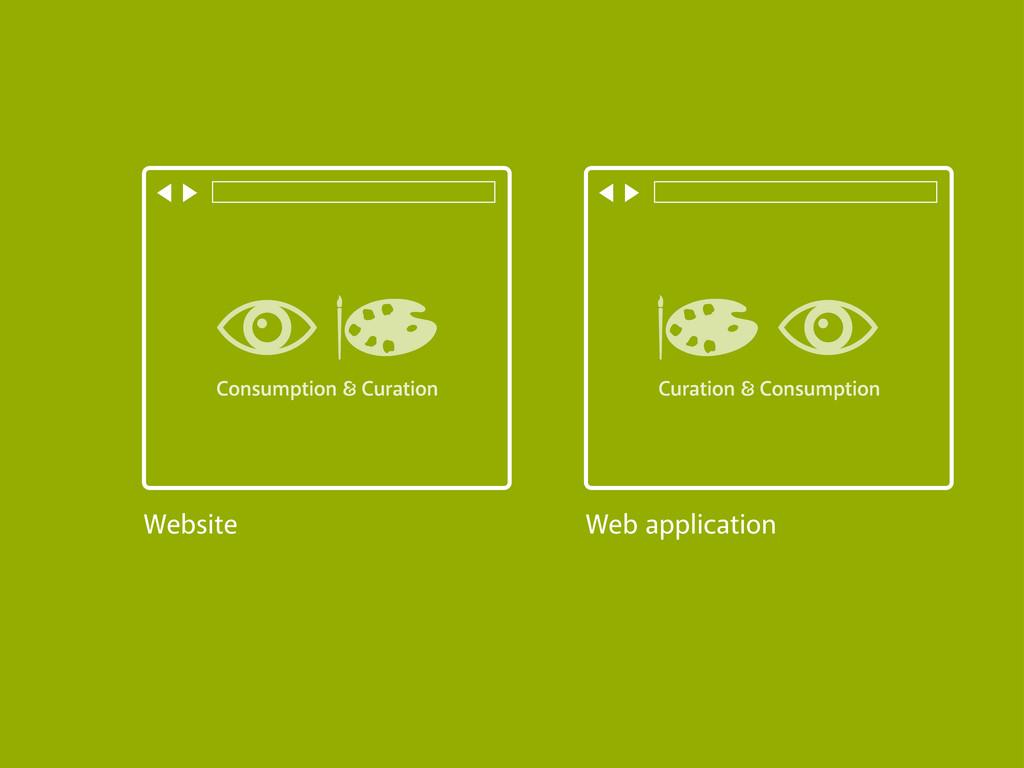 Website Web application Consumption Curation Cu...