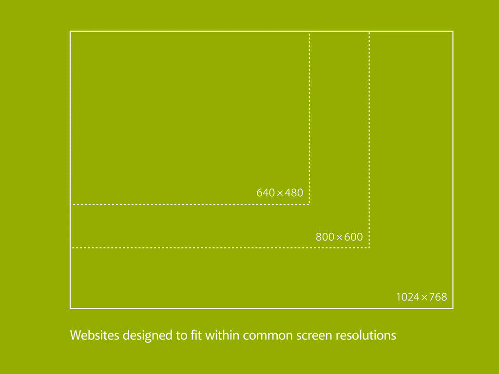 Websites designed to fit within common screen r...