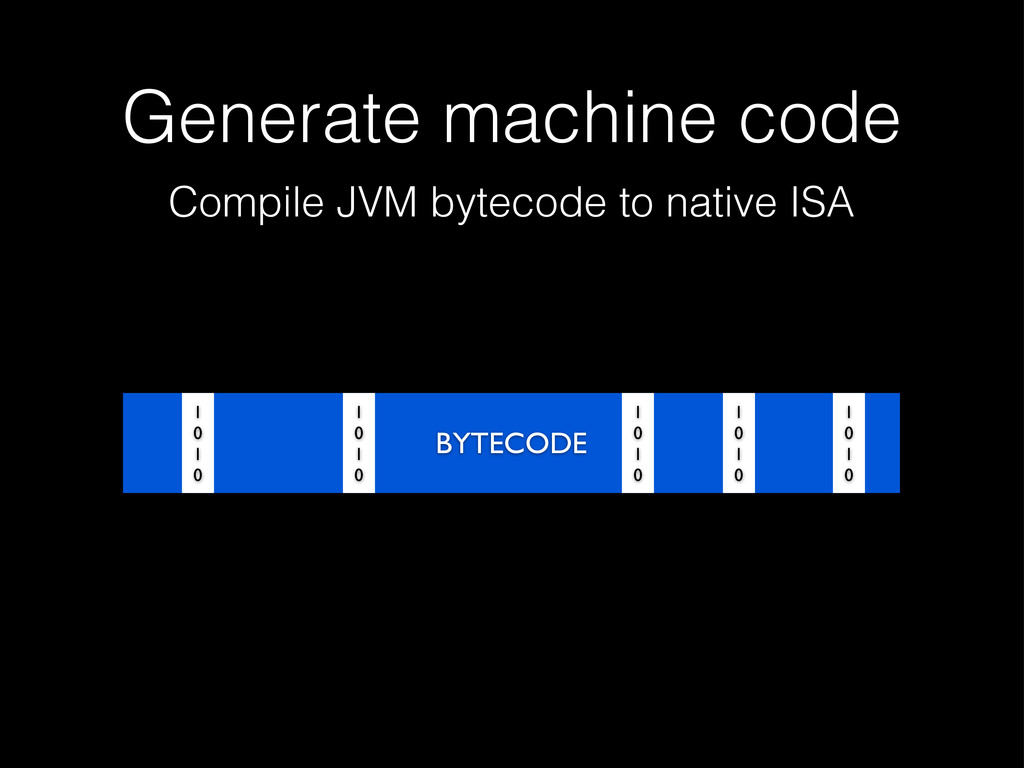 Generate machine code Compile JVM bytecode to n...