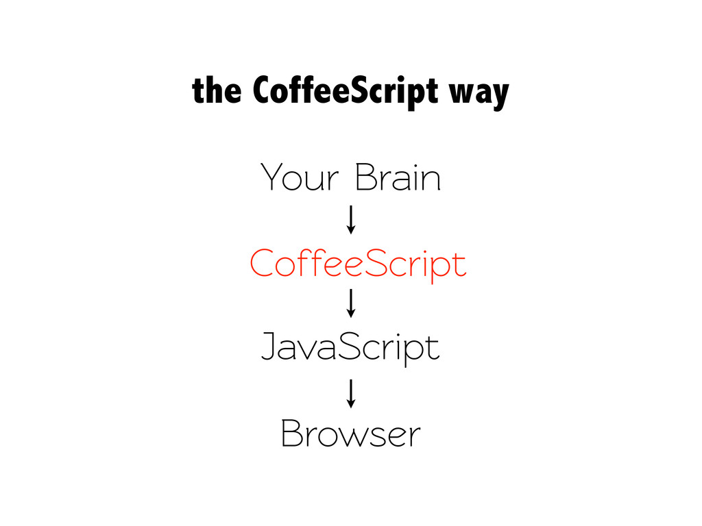 Your Brain JavaScript Browser the CoffeeScript ...
