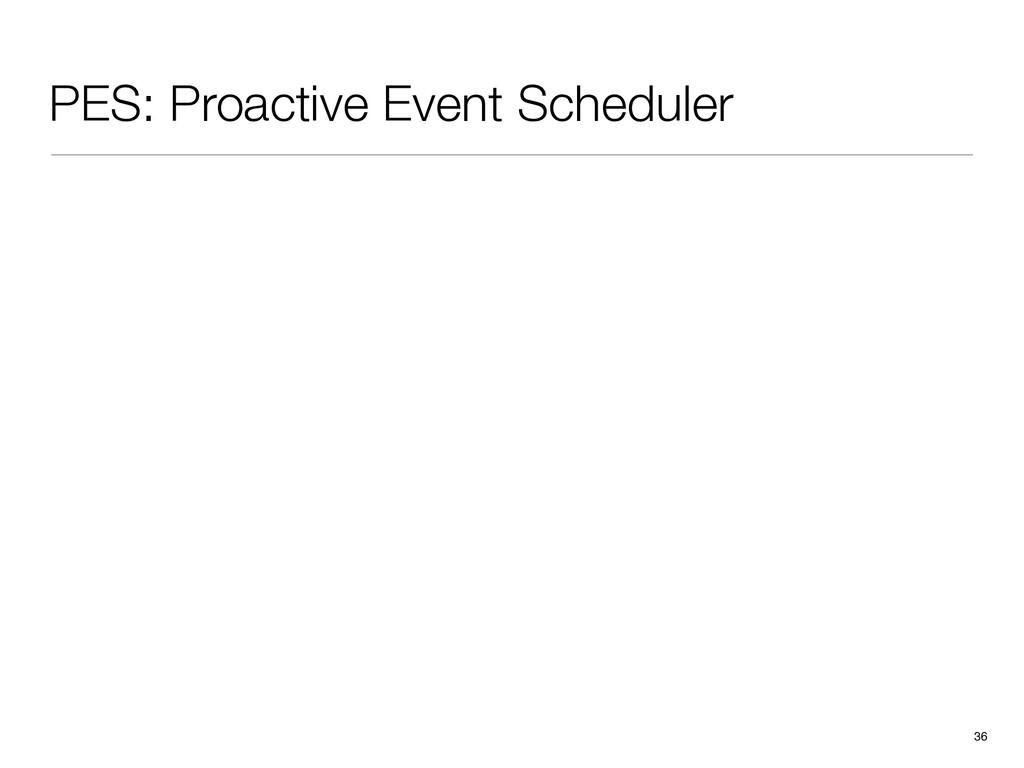 PES: Proactive Event Scheduler 36