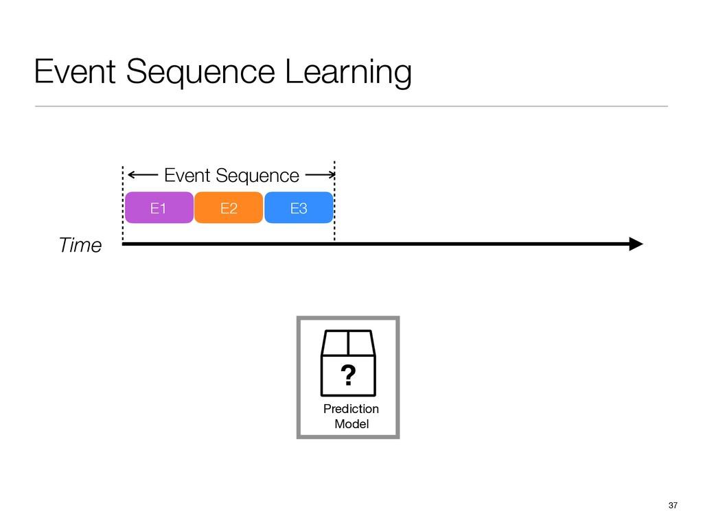 Event Sequence Learning 37 Time E1 E2 E3 Event ...