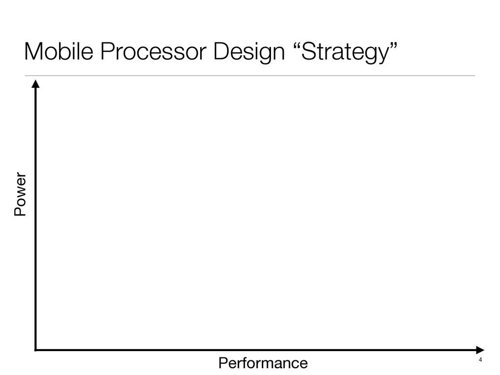 "4 Mobile Processor Design ""Strategy"" Performanc..."