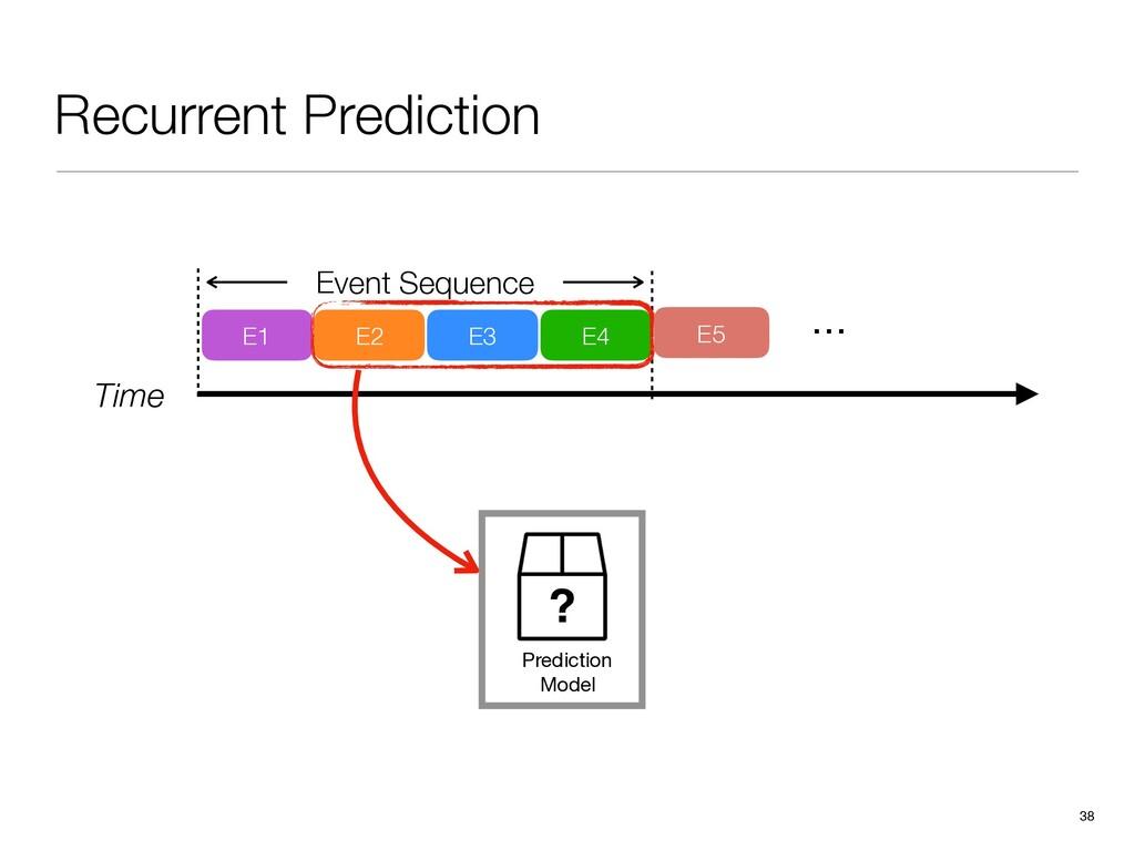 Recurrent Prediction 38 Time E1 E2 E3 E4 Event ...