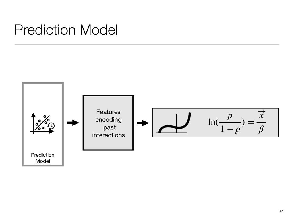 Prediction Model 41 Features   encoding  past  ...