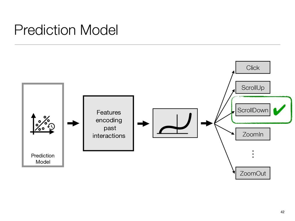 Prediction Model 42 Features   encoding  past  ...