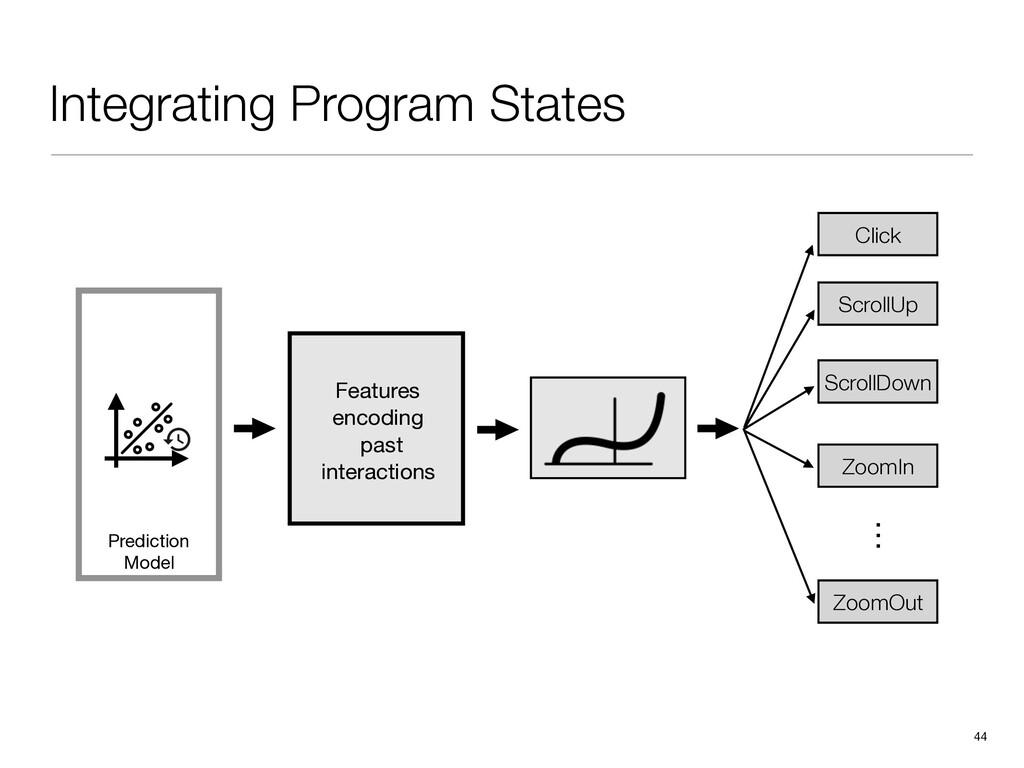 Integrating Program States 44 Features   encodi...