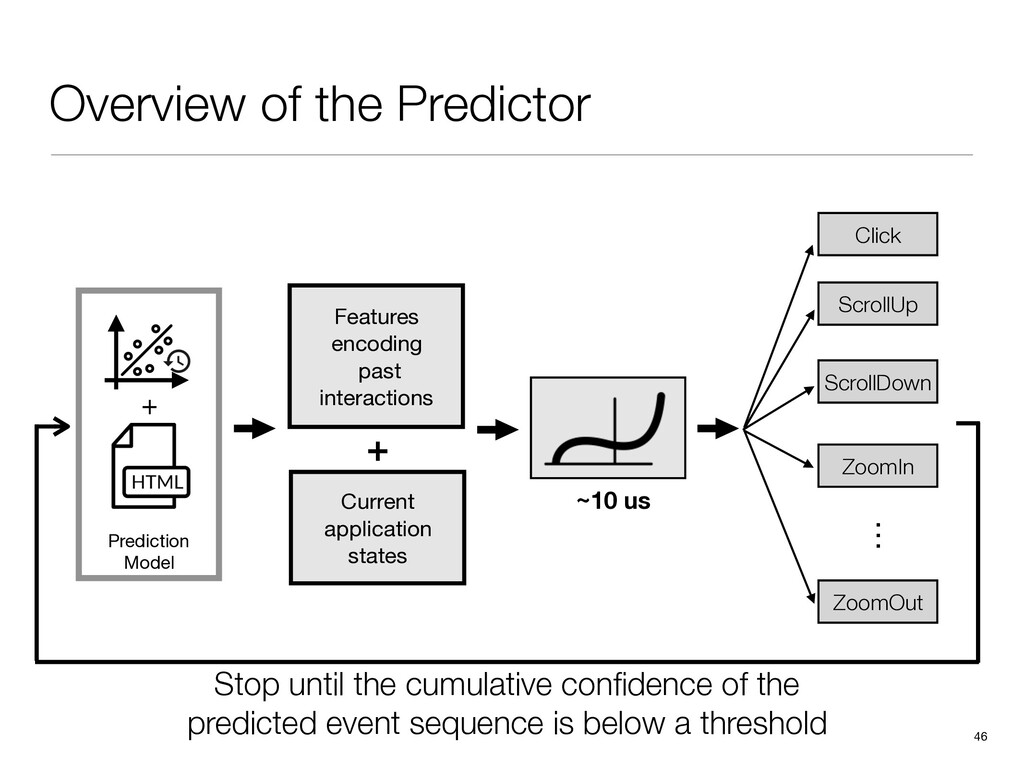 Overview of the Predictor 46 Click ScrollUp Scr...