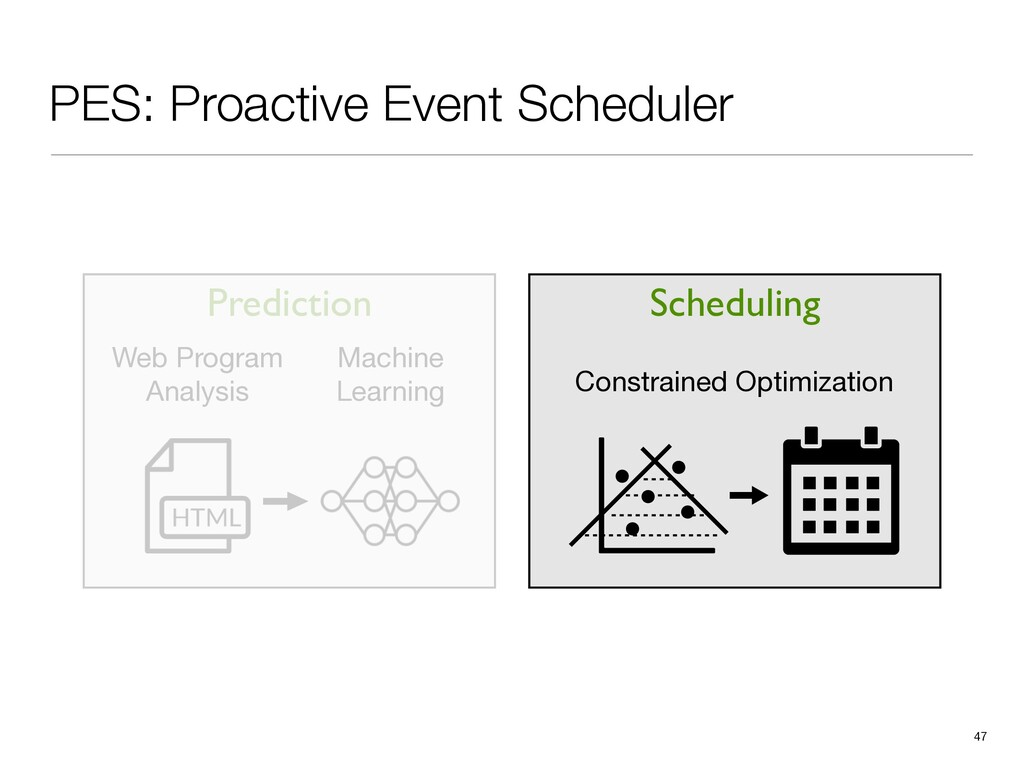 PES: Proactive Event Scheduler 47 Prediction We...