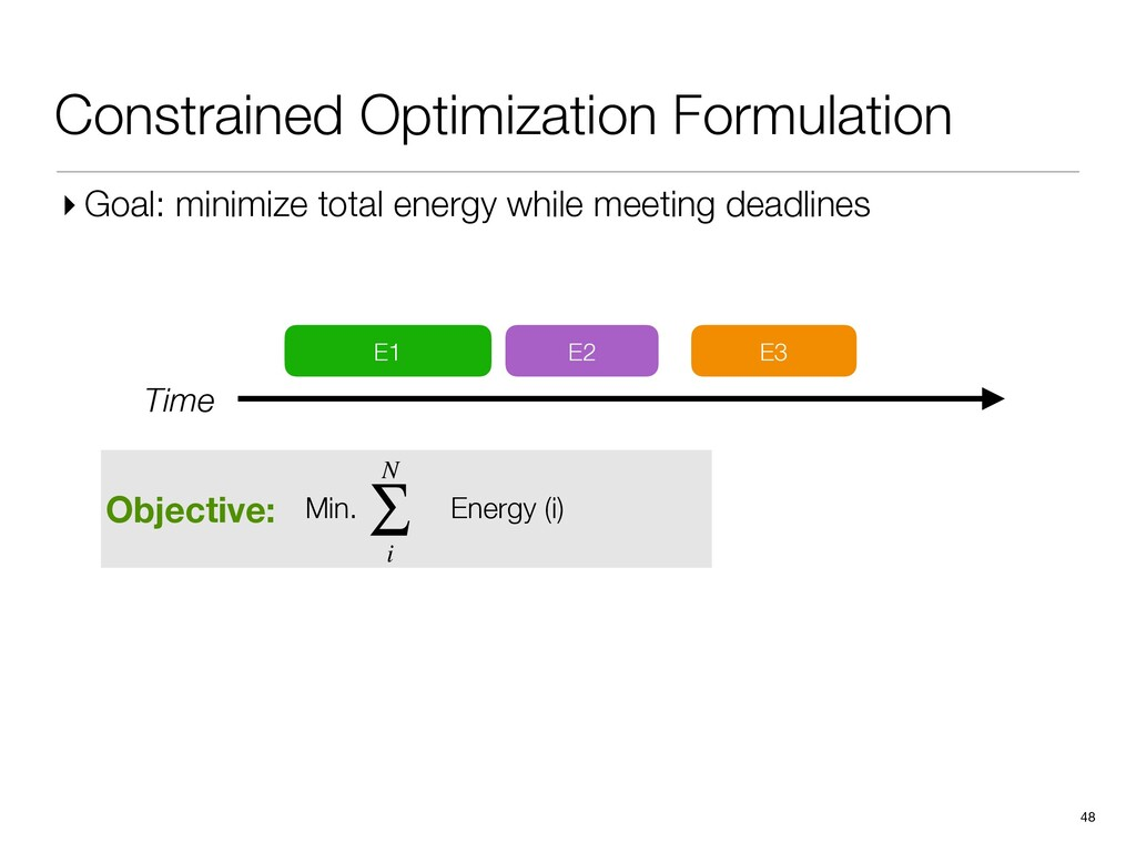 Objective: Constrained Optimization Formulation...