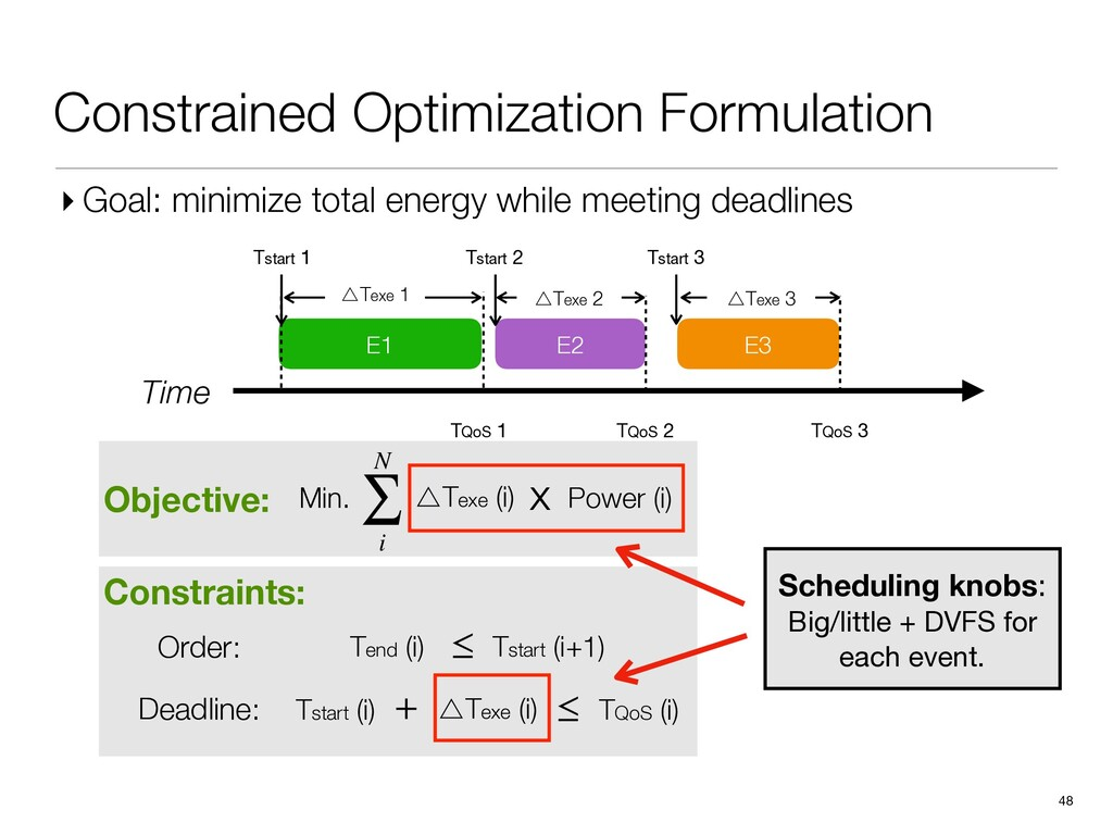 Objective: Constraints: Constrained Optimizatio...