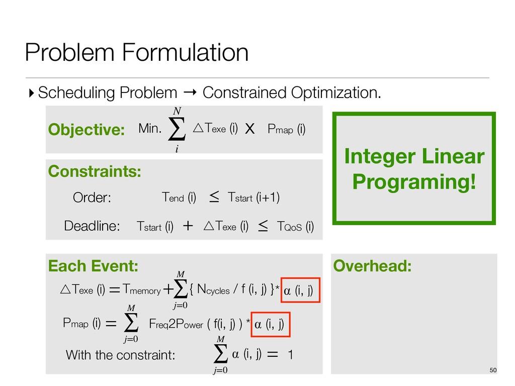 Overhead: Each Event: Objective: Constraints: P...