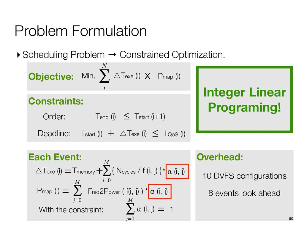 Overhead: 10 DVFS configurations 8 events look a...