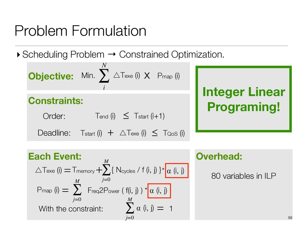Overhead: 80 variables in ILP Each Event: Objec...