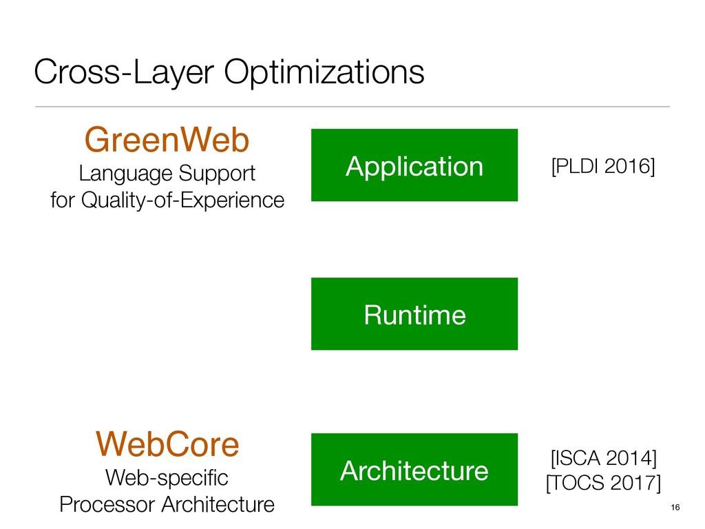 Runtime 16 Cross-Layer Optimizations Architectu...