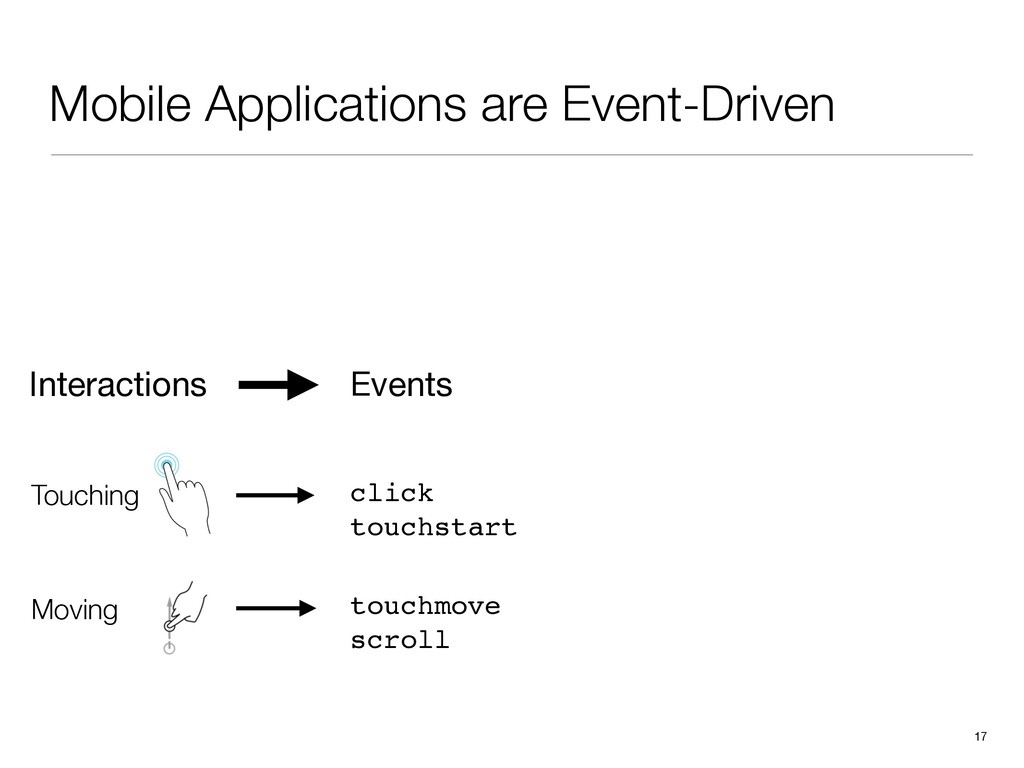17 Mobile Applications are Event-Driven Touchin...
