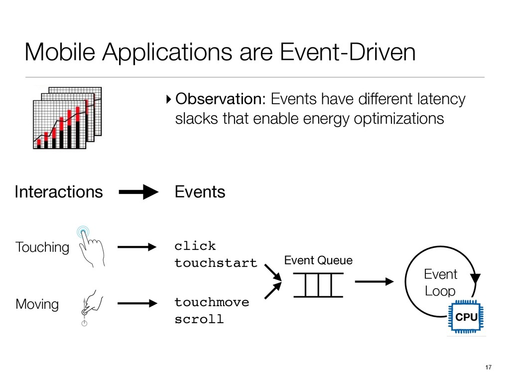 ▸ Observation: Events have different latency sl...