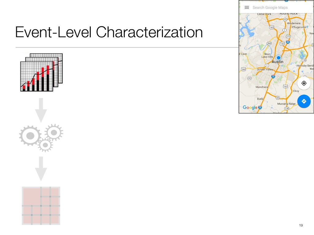 Event-Level Characterization !19