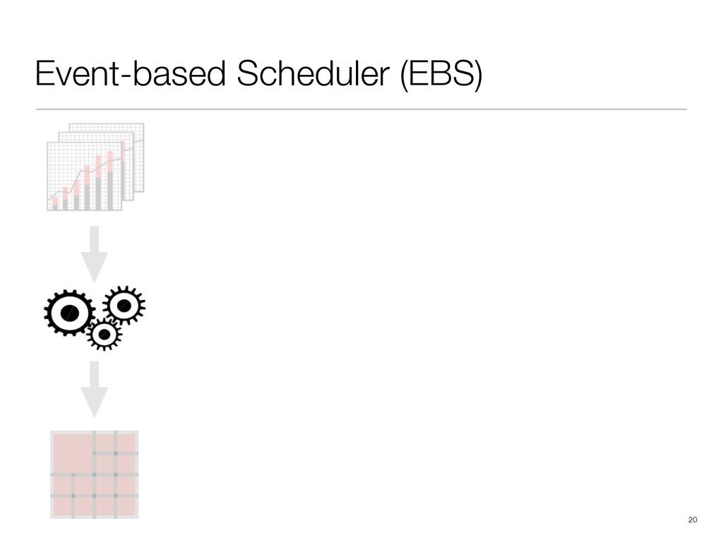 !20 Event-based Scheduler (EBS)