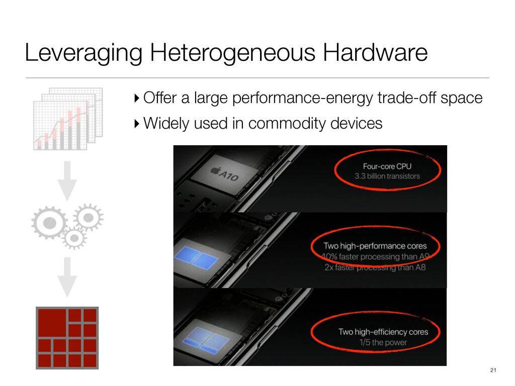 !21 Leveraging Heterogeneous Hardware ▸ Offer a...