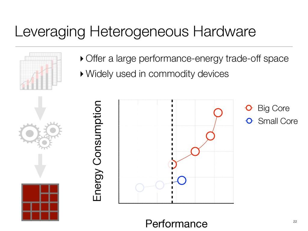 !22 Leveraging Heterogeneous Hardware ▸ Offer a...