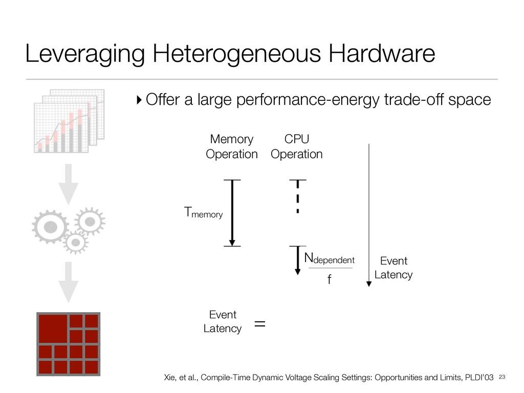 !23 Leveraging Heterogeneous Hardware ▸ Offer a...