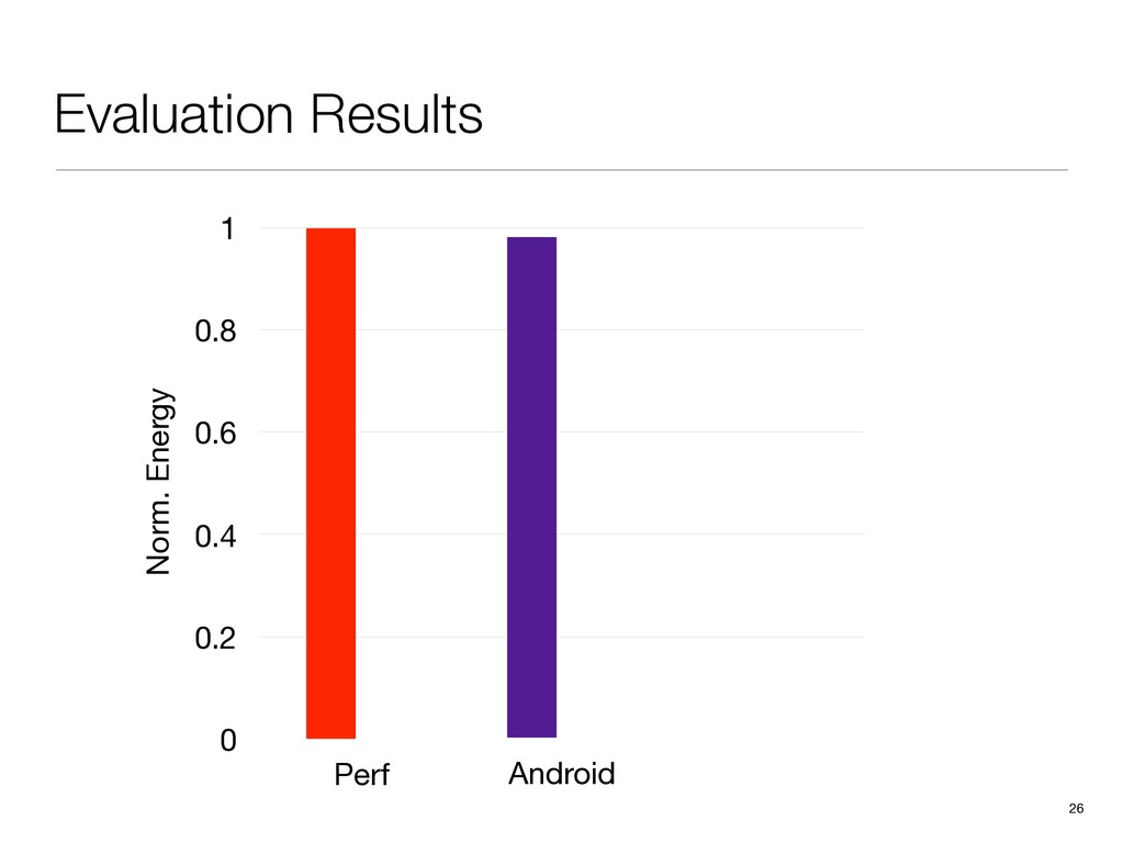 26 Evaluation Results 0 0.2 0.4 0.6 0.8 1 1.2 N...