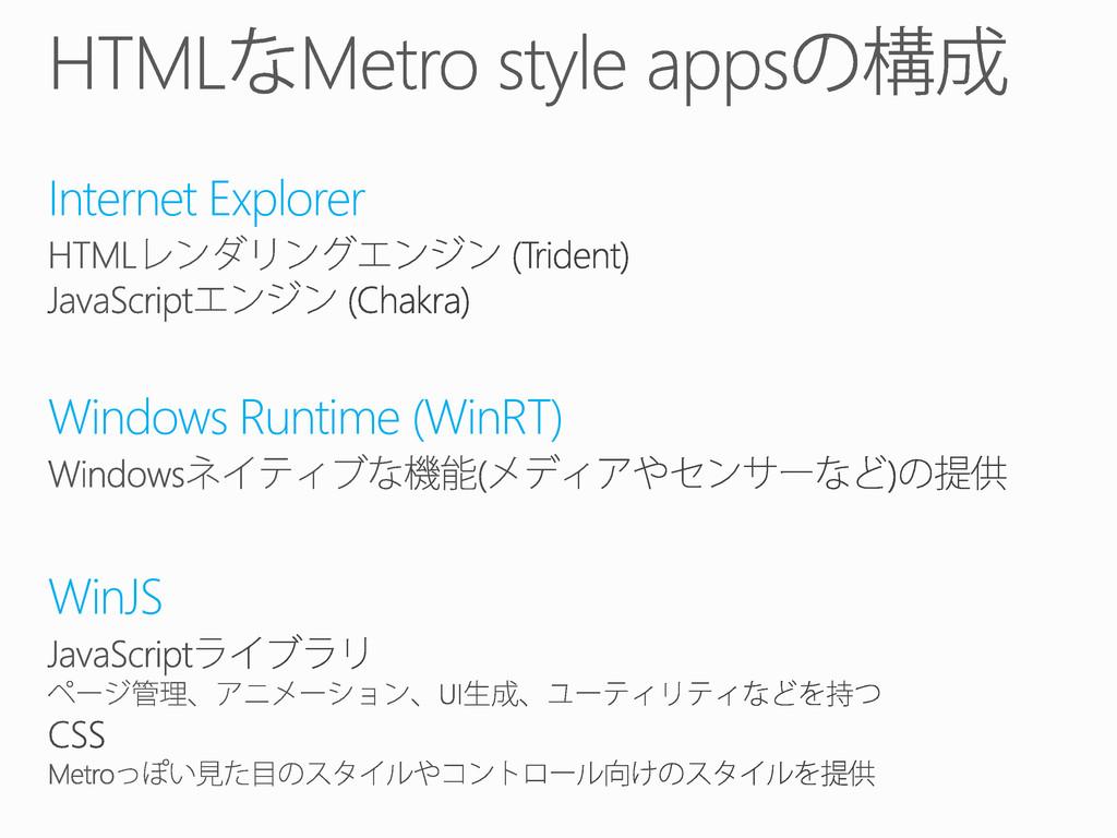 Internet Explorer Windows Runtime (WinRT) WinJS