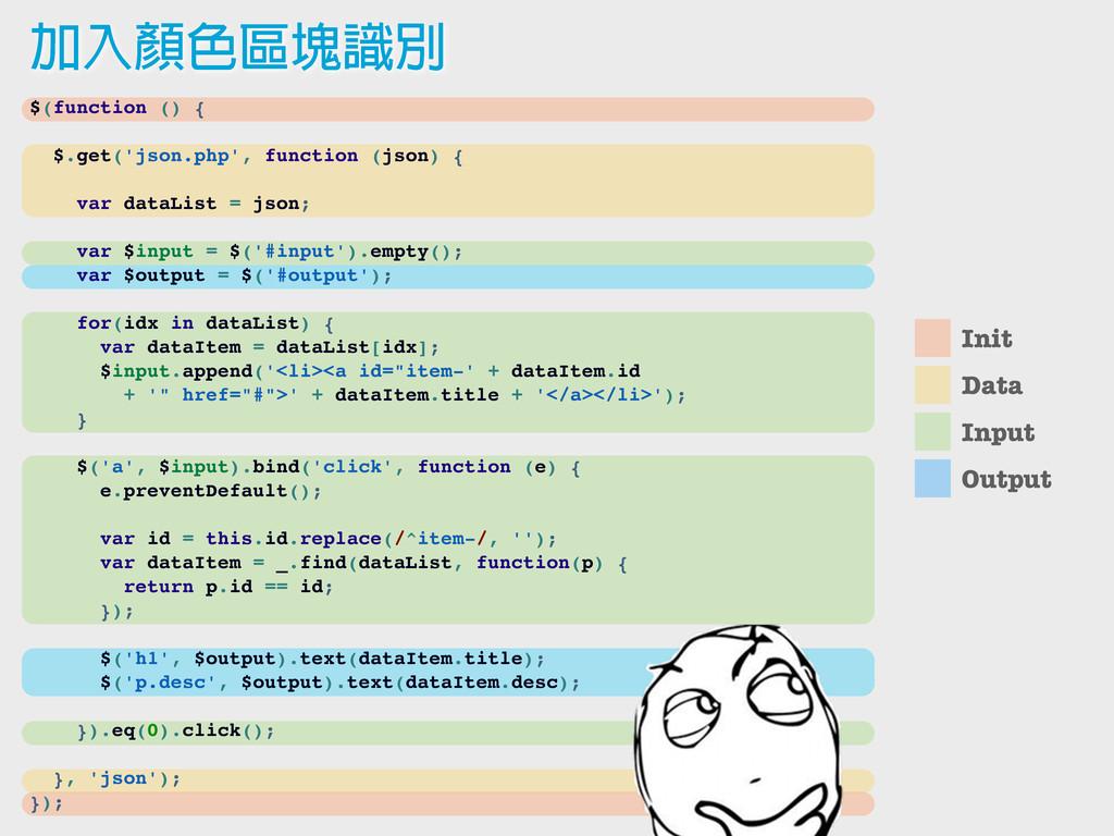 Data Input Init Output ̋ɝᕙЍਜ෯ᗆй $(function () {...