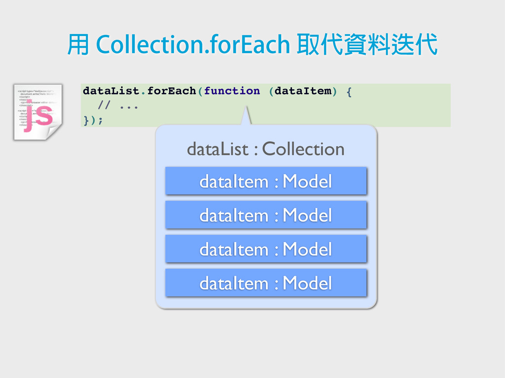 dataList.forEach(function (dataItem) { // ... }...