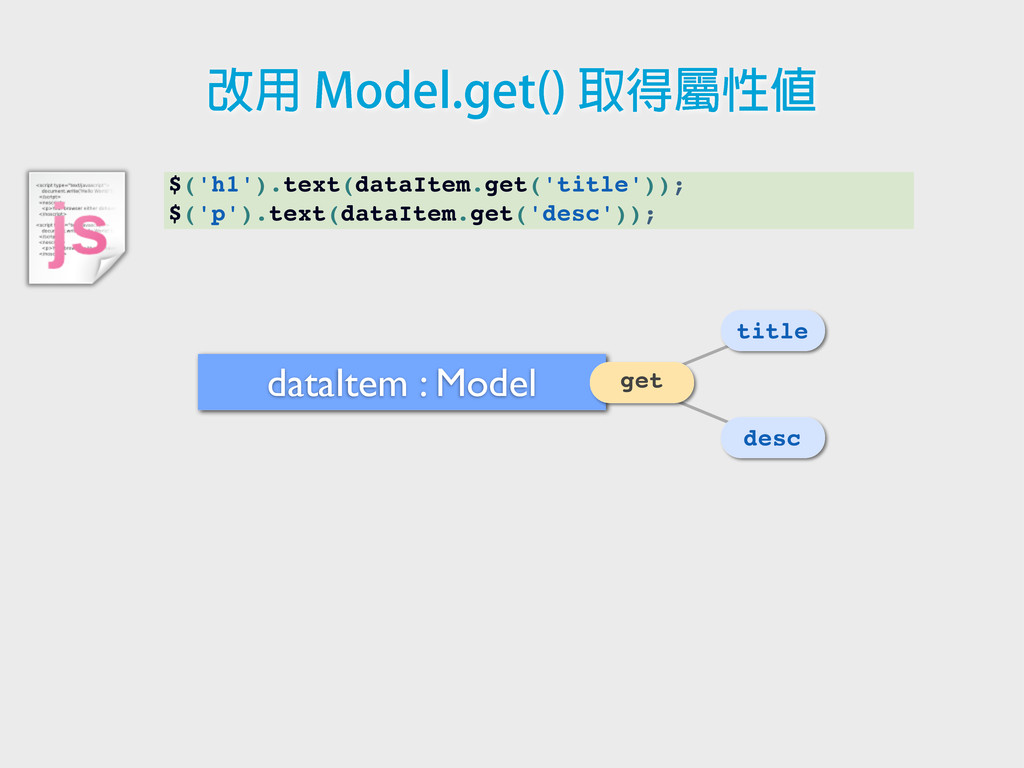 $('h1').text(dataItem.get('title')); $('p').tex...