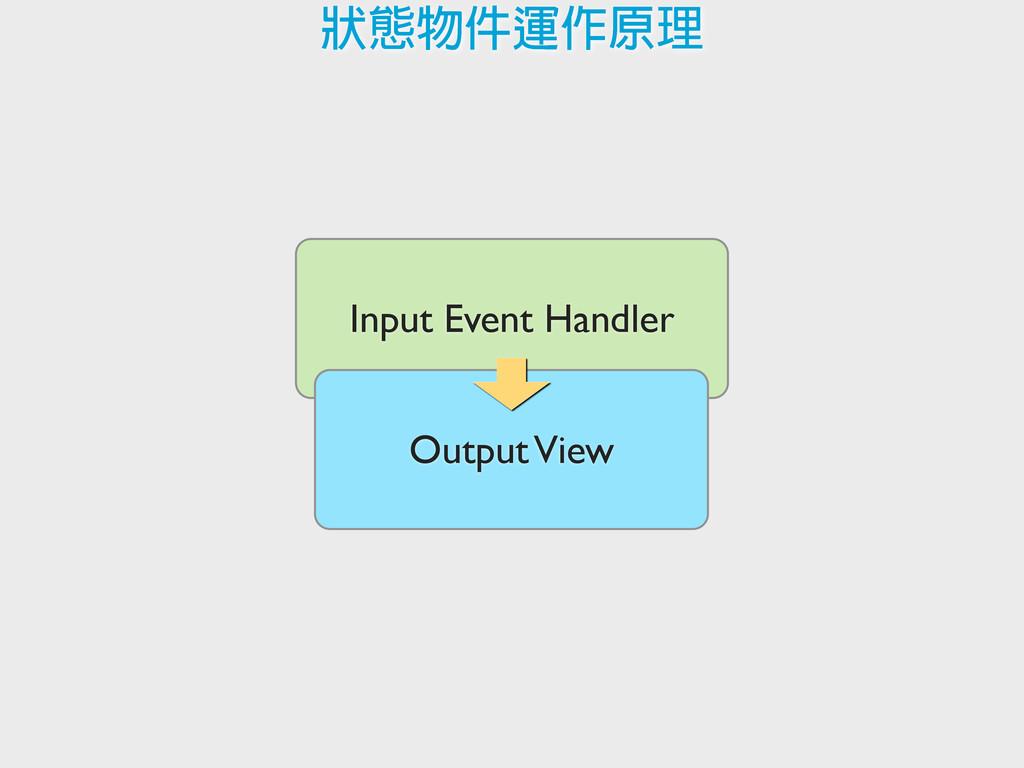 Input Event Handler Output View ً࿒ي༶Ъࡡଣ