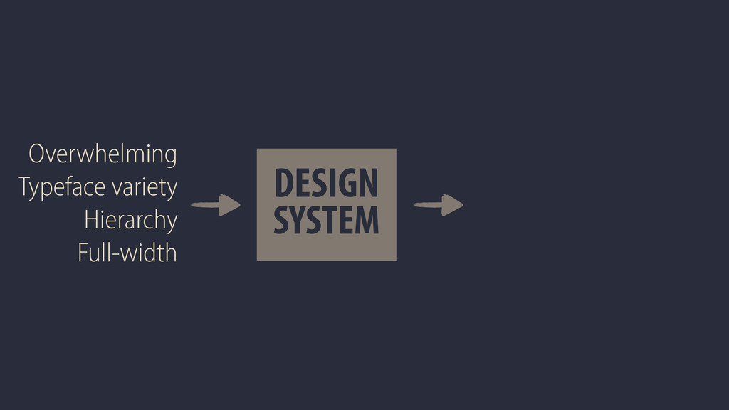 DESIGN SYSTEM Overwhelming Typeface variety Hie...