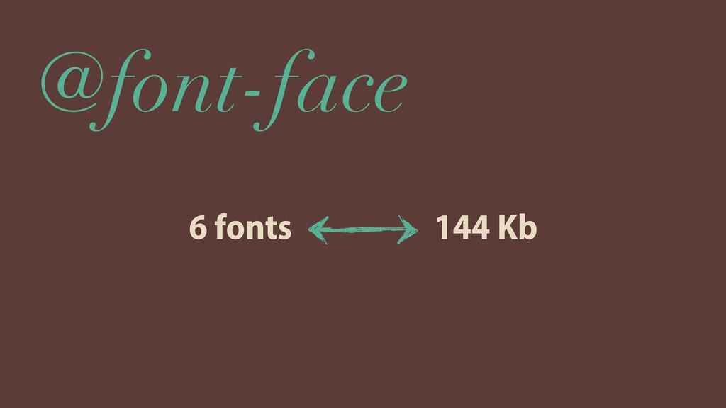 @font-face 144 Kb 6 fonts