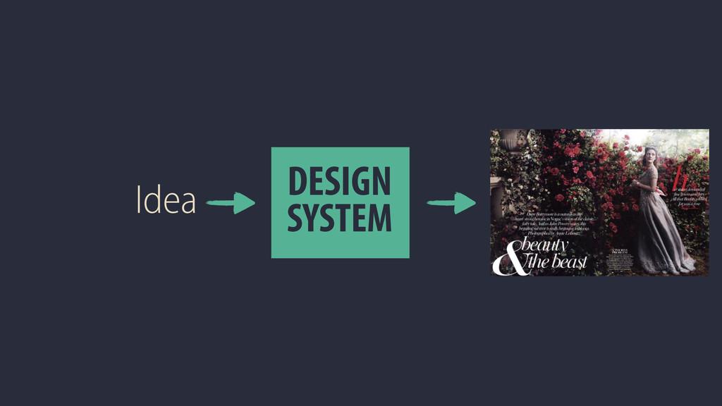 Idea DESIGN SYSTEM